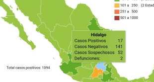 Covid-19/coronavirus/casos/Hidalgo