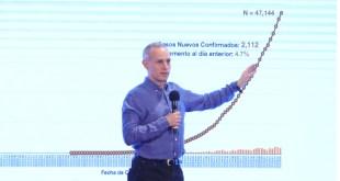 Detectarán con encuestas inmunidad a Covid-19 entre mexicanos
