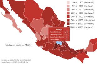 Hidalgo registra tres muertes por Covid-19 este sábado; suma 714