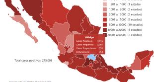Hidalgo 4 mil 500 contagios Covid-19