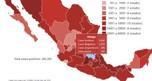Nuevamente, registra Hidalgo 10 defunciones Covid-19 24 horas