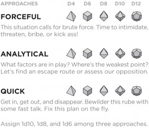 FAQ section of the custome character sheet