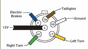 horse trailer electric brakes wiring diagram dodge ram guide
