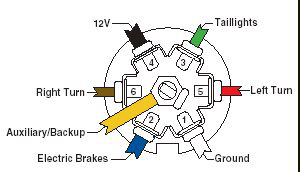 horse trailer electric brakes wiring diagram emg 81 85 5 way guide