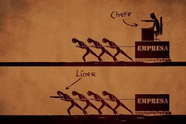 como liderar