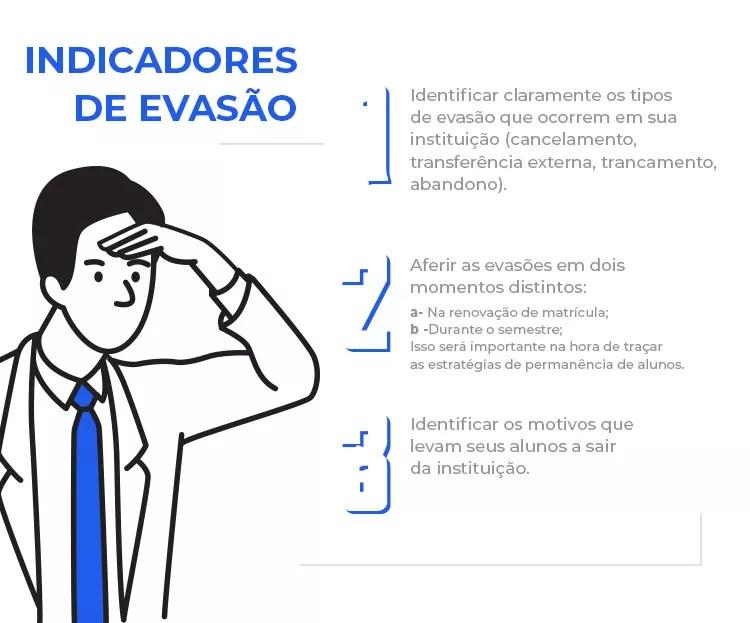 4º Panorama do Mercado Educacional Privado: captação e permanência.