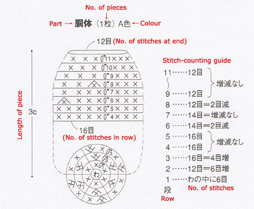 Circle free crochet diagram japanese crochet diagrams with symbols japanese crochet helpers crochet japanese crochet helpers crochet crochet beret diagram what crocheter hasnt been tempted by those ccuart Image collections