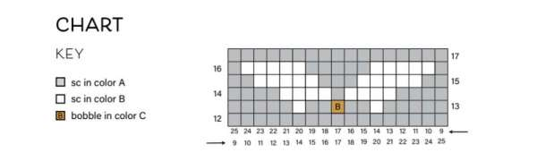 baby-blanket-chart