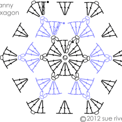 Crochet Granny Square Diagram 1 Gang One Way Switch Wiring Hexagon Again Click For Larger Image