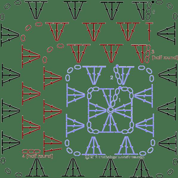 crochet granny square diagram swm 3 wiring mitered again