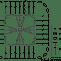 Crochet Granny Square Diagram Harley Davidson Youtube Small Solid Squares Again Solidgrannysquarediagram