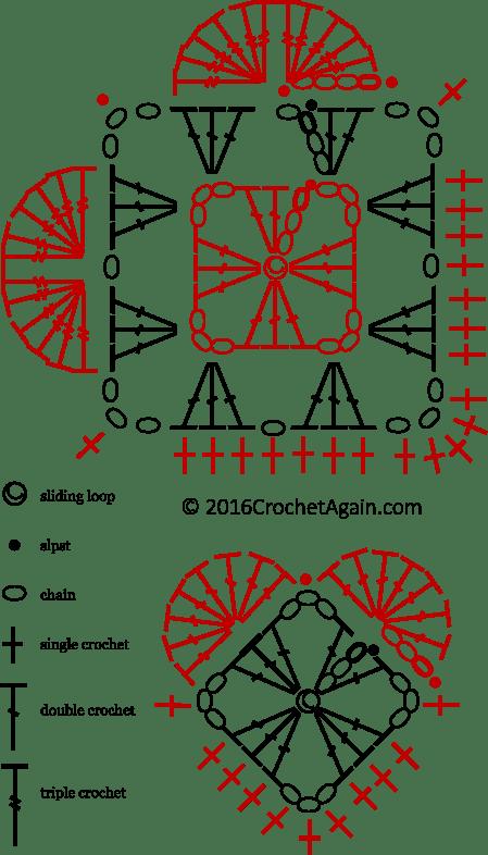 crochet granny square diagram bird of internal organ hearts again heart