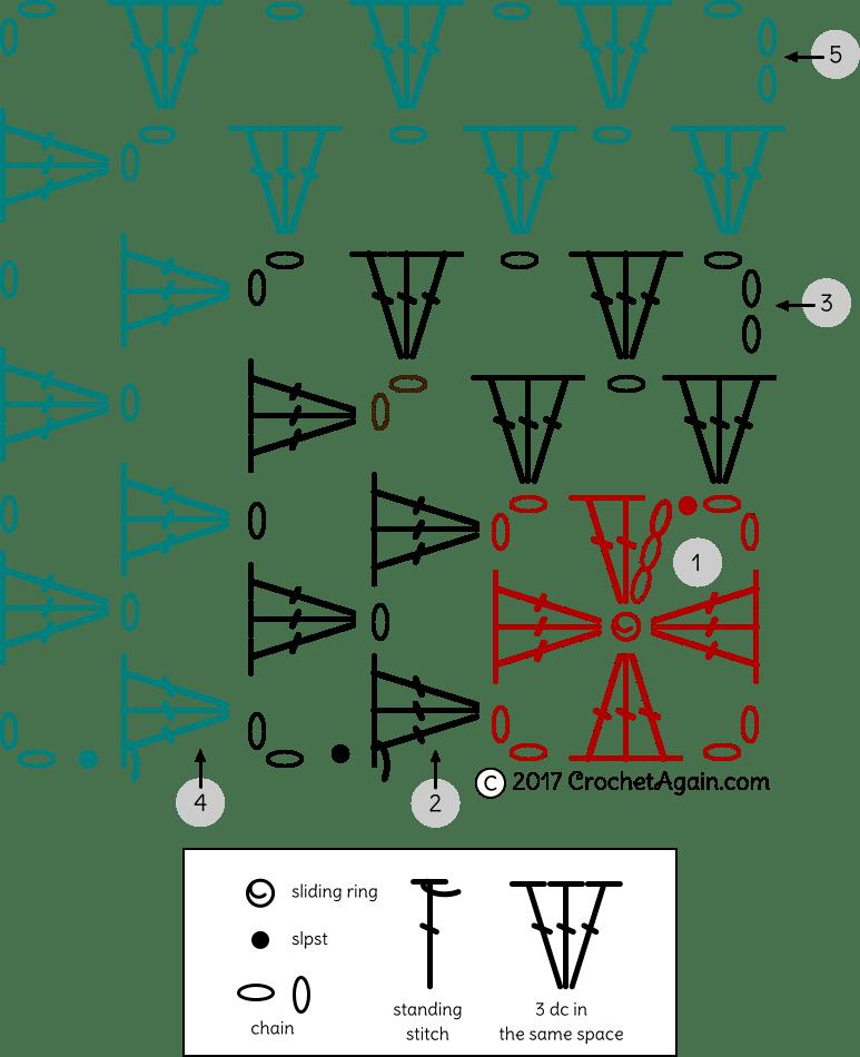 crochet granny square diagram opel vectra b wiring mitered v2 1 again
