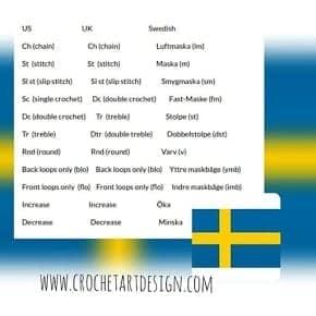 swedish to english stitch abbreviation