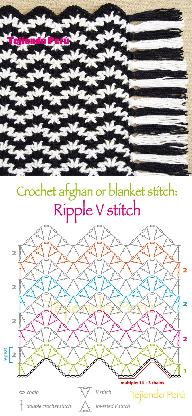 Chevron Zig Zag Crochet Pattern Crochet Afghan Or Blanket Stitch Ripple V Stitch Pattern Or Chart