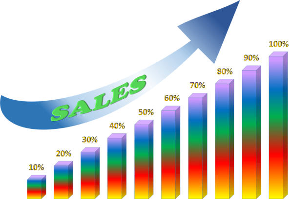 Photo of a chart showing increase in sales