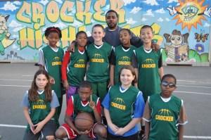 Crocker Basketball 5th