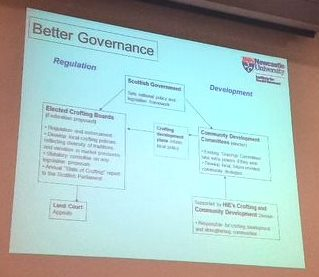 Mark Shucksmith - Key Crofting Diagram for Better Governance