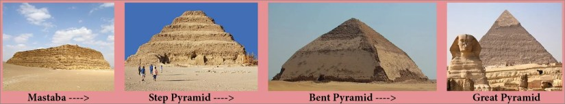 evolution of pyramids from mastaba to Great Pyramid at Giza