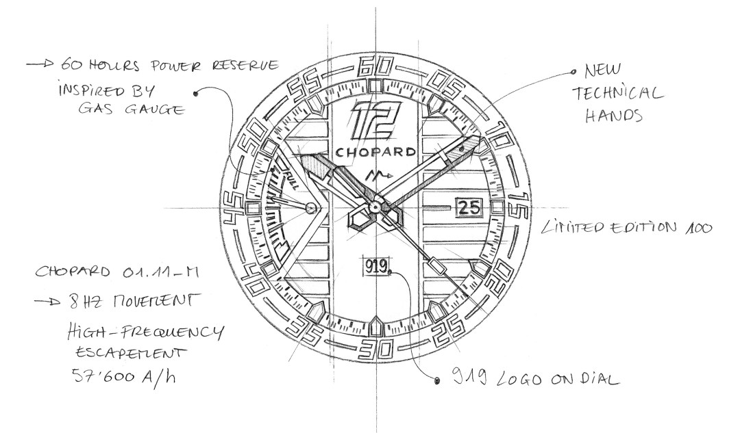 Sketch - 1 - Superfast - dial copy