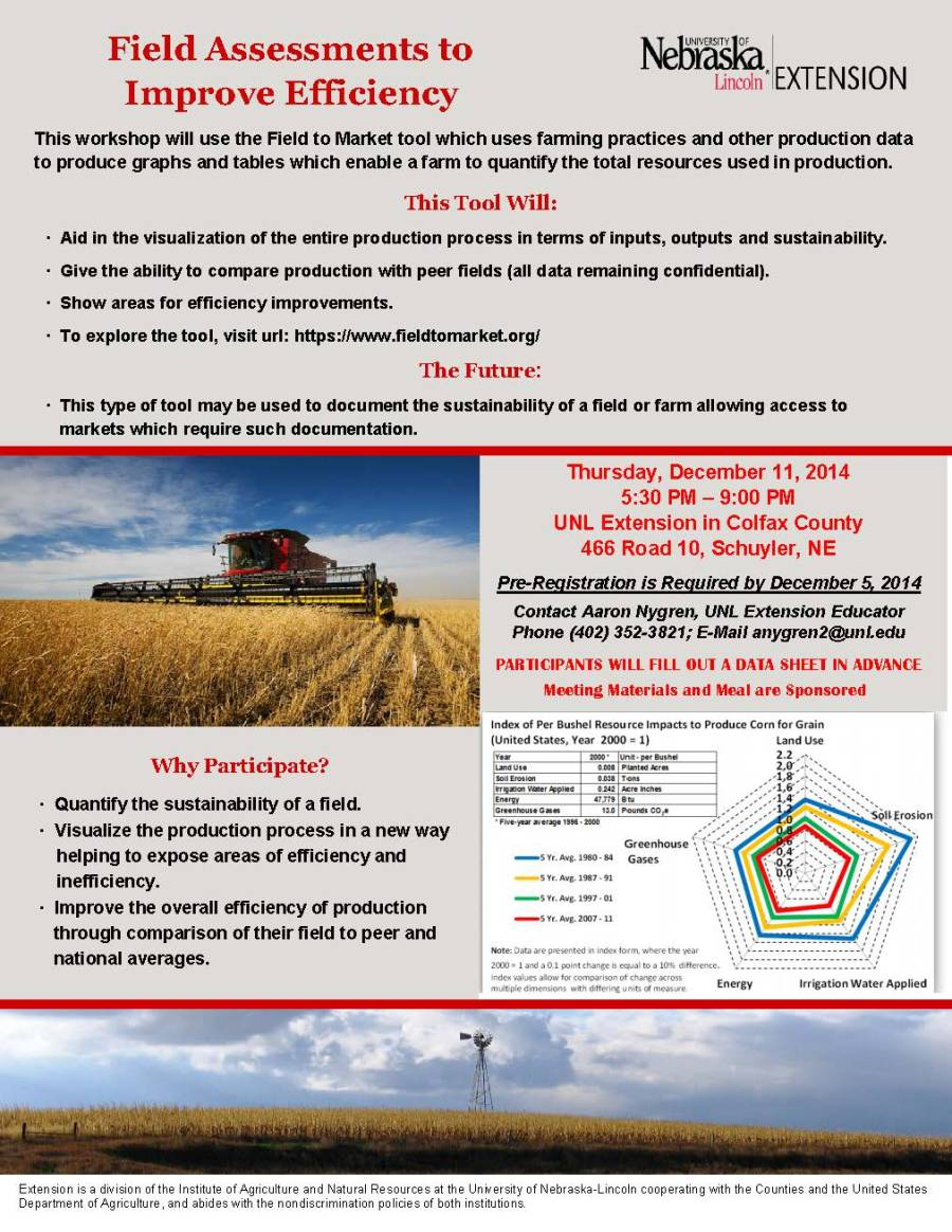 Field to Market Flyer - Colfax County