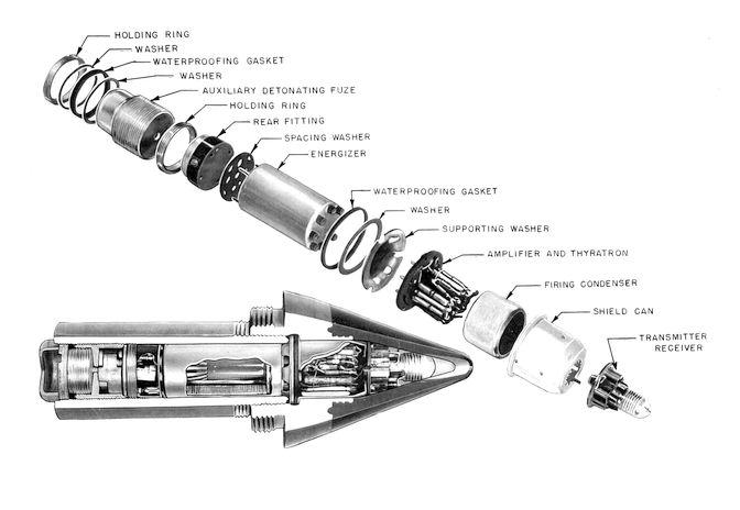 Opinions on Proximity fuze