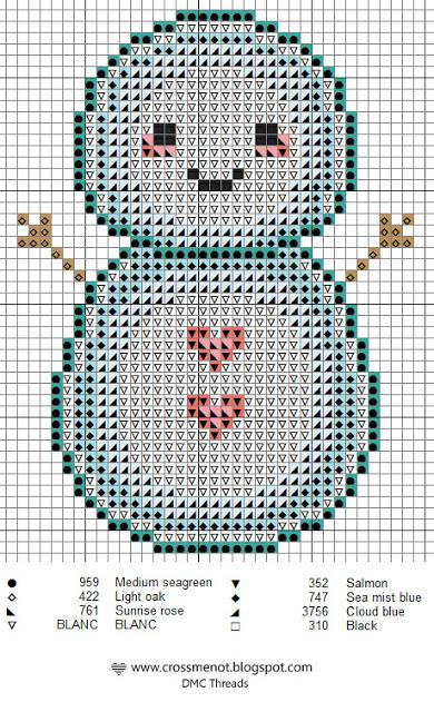 Simple Snowman Cross Stitch