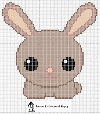 kawaii bunny chart