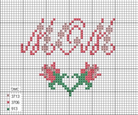 mom cross stitch flowers