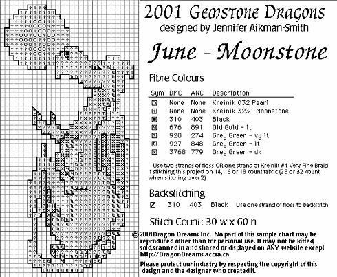 Birthstone Dragons - Cross Stitch Crazy