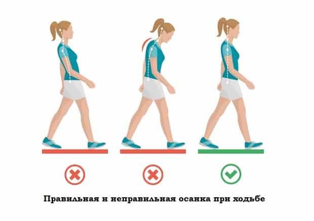 plimbare rapidă pentru pierderea în greutate în varicoză)