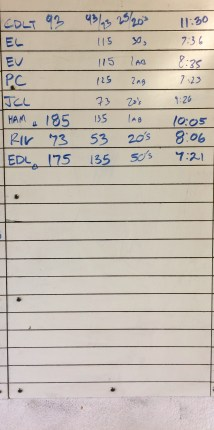 CROSSFIT 323 WOD RESULTS - 2/1 PART 3