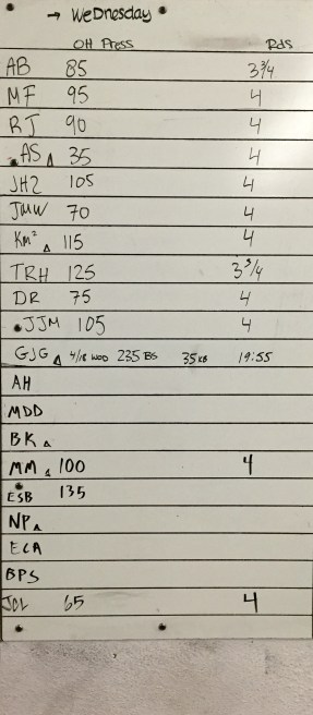 CROSSFIT 323 WOD RESULTS - 4/19 PART 1