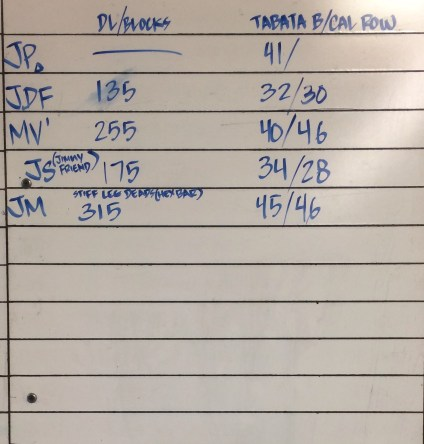 CROSSFIT 323 WOD RESULTS - 6/23 PART 2