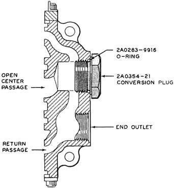 2004 Dodge Stratus Fuel Filter Location 2001 Dodge Stratus
