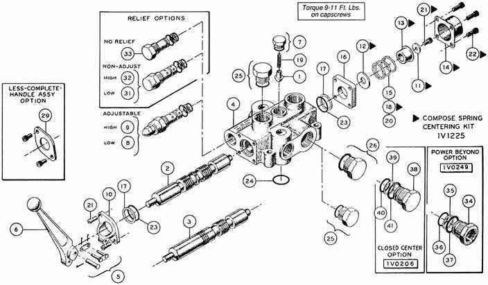 Dump Trailer Hydraulic Pump Wiring Diagram. Diagrams