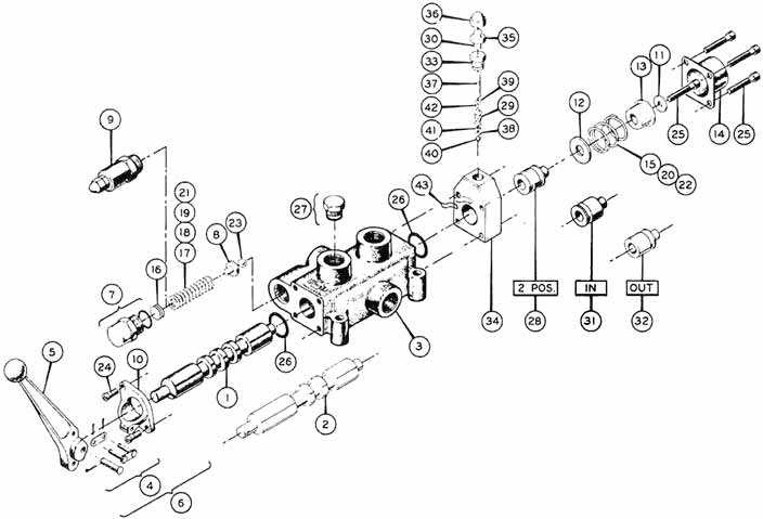 Hydraulic Slide Wiring Diagram
