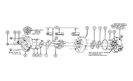 2 Spool Hydraulic Control Valve 3 Way 3 Position Valve