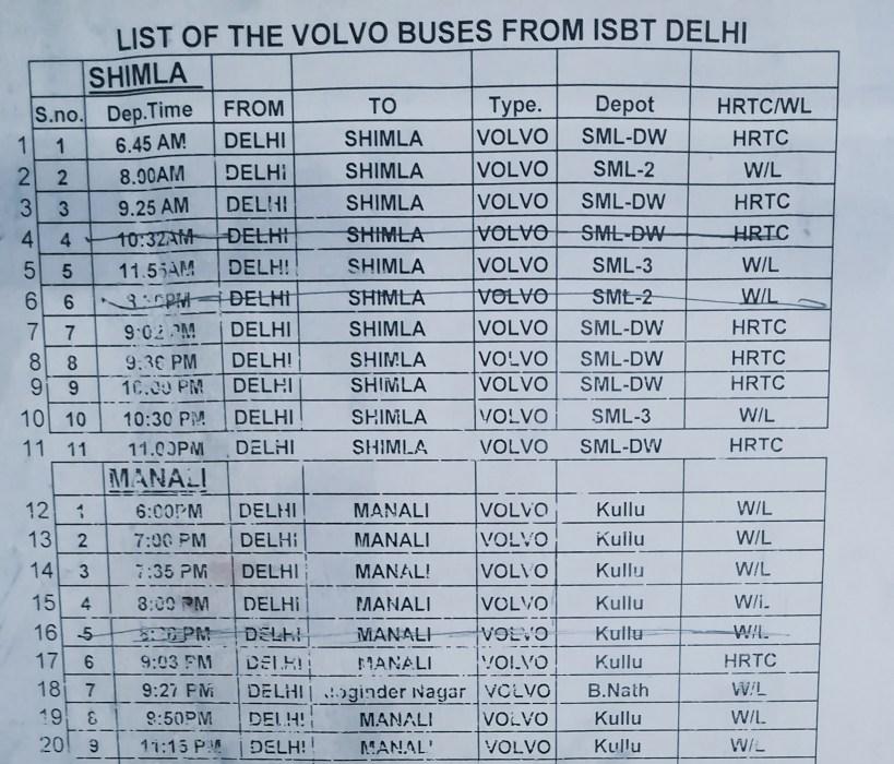 ISBT Kashmiri Gate Bus list