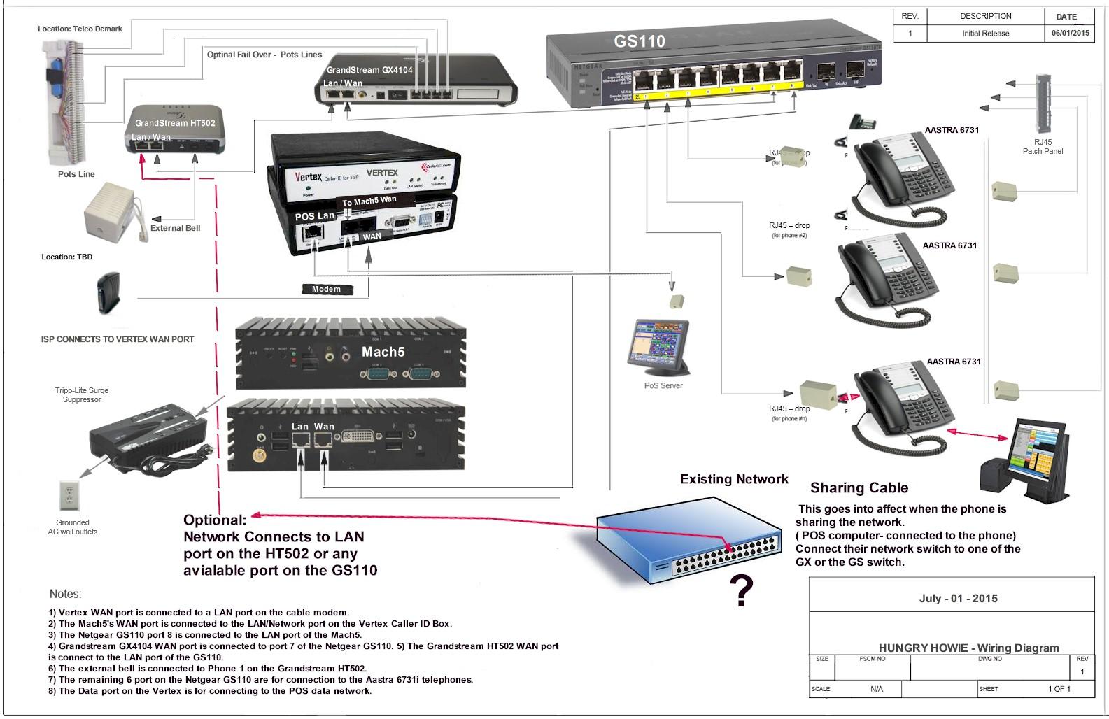 medium resolution of wan wiring diagram wiring diagrams lolhungry howie wiring diagram modem diagram 1 vertex wan port