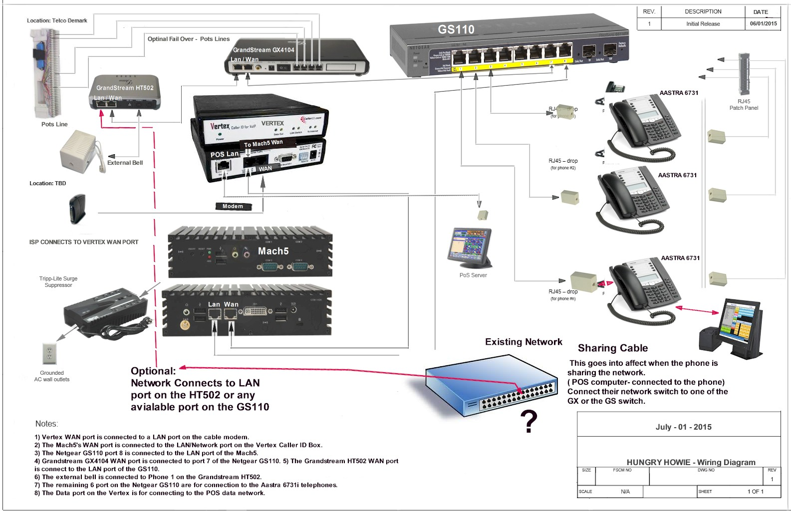small resolution of wan wiring diagram wiring diagrams lolhungry howie wiring diagram modem diagram 1 vertex wan port