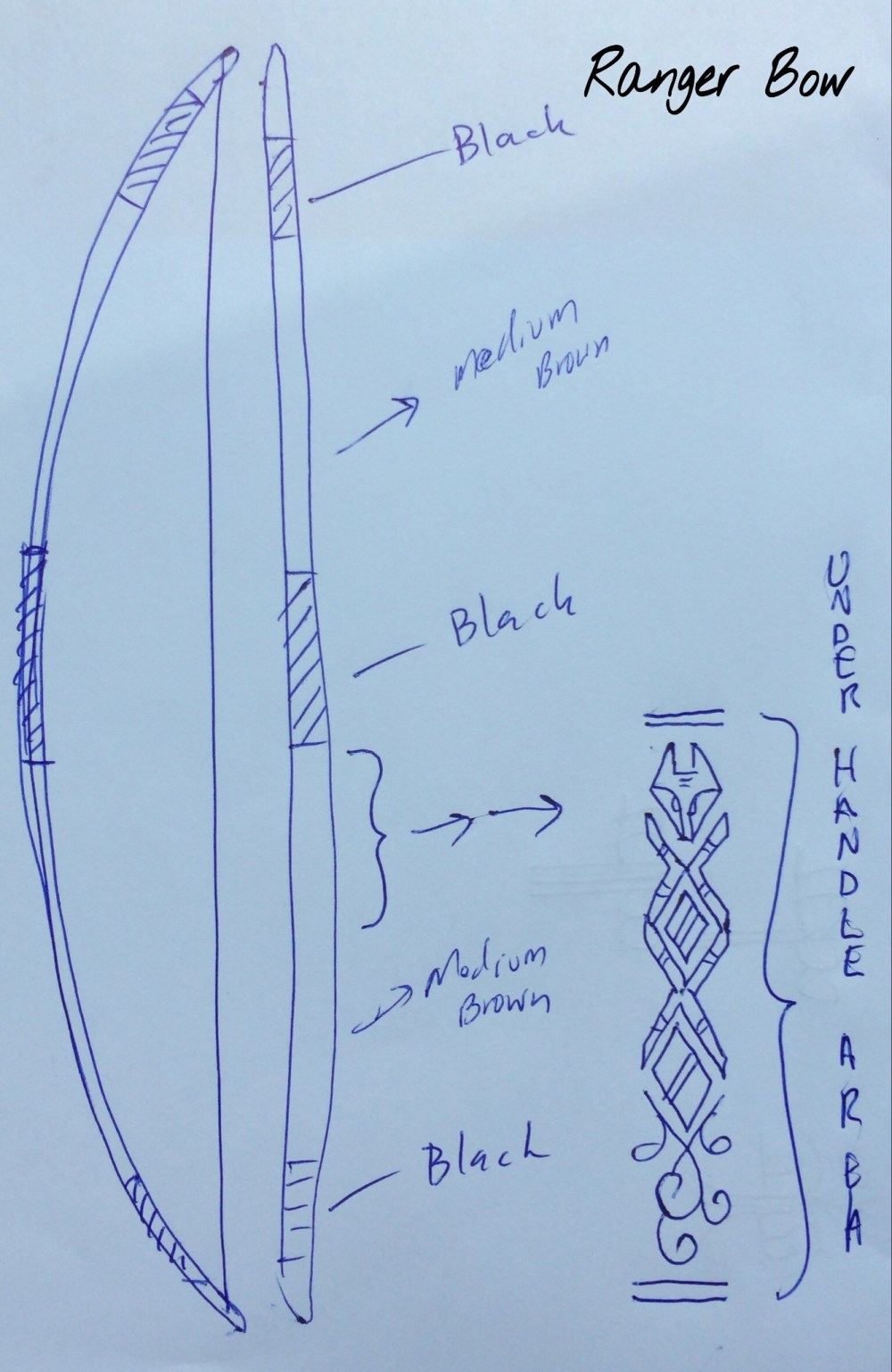 medium resolution of traditional bow diagram