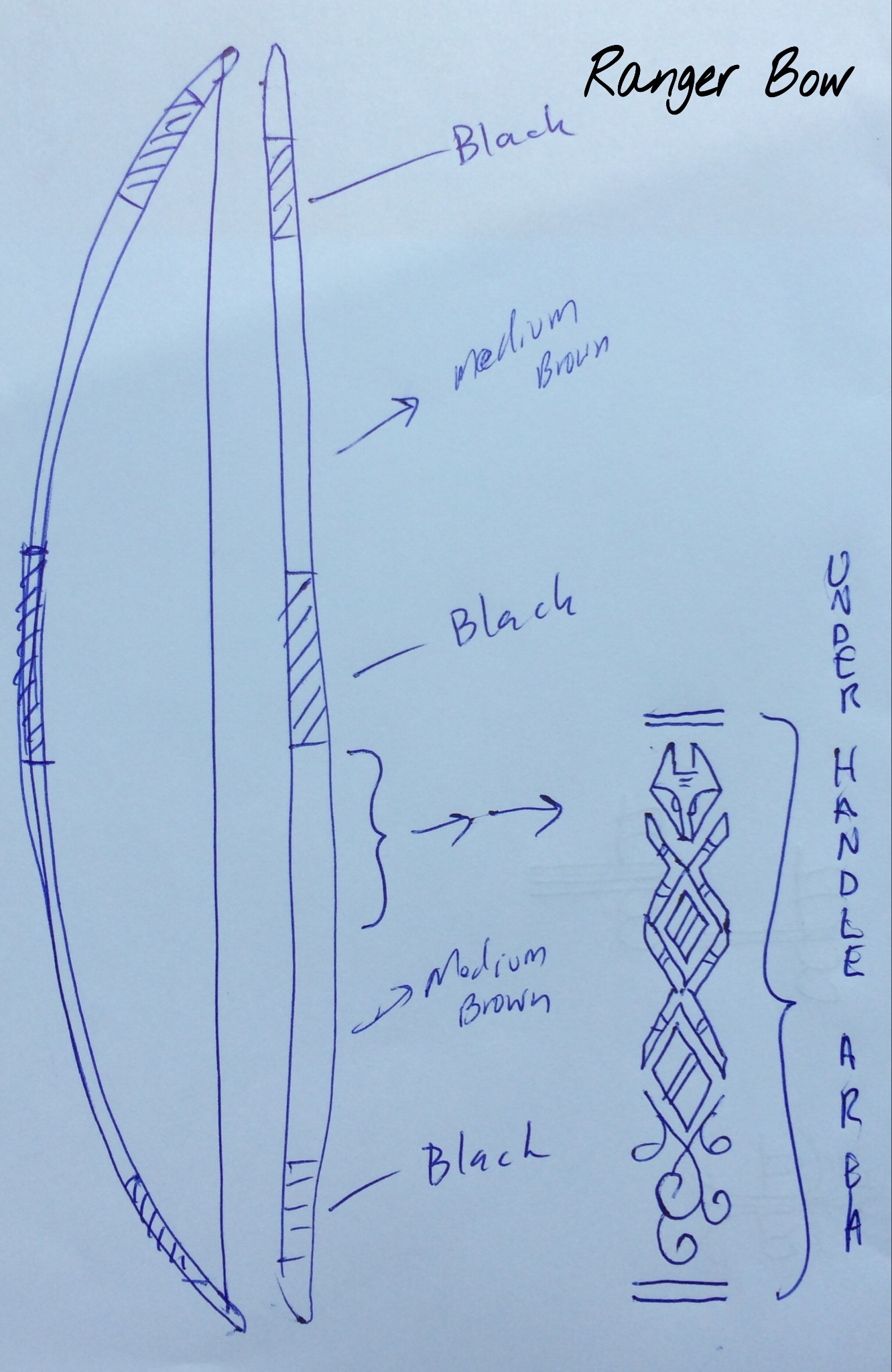 hight resolution of traditional bow diagram