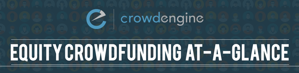Equity Crowdfunding At-A-Glance