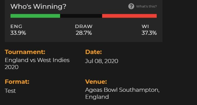 Eng Vs WI 1st Test Prediction and betting