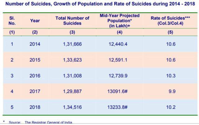 Noida Teen Suicide 4