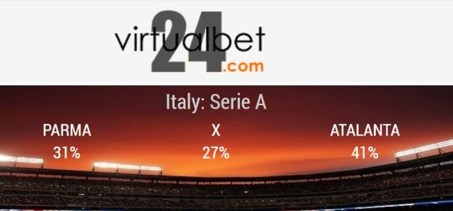 Parma Vs Atalanta Prediction and Betting