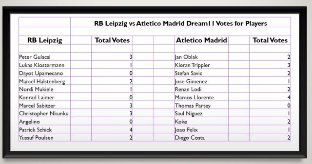LEP vs ATL Dream11 Team Predictions