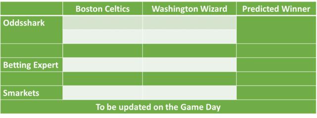 Boston Celtics vs Washington Wizards NBA Odds and Predictions