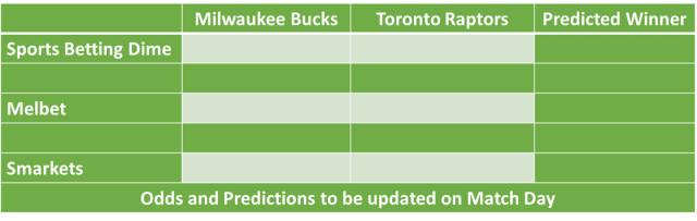 Milwaukee Bucks vs Toronto Raptors: NBA Odds and Predictions